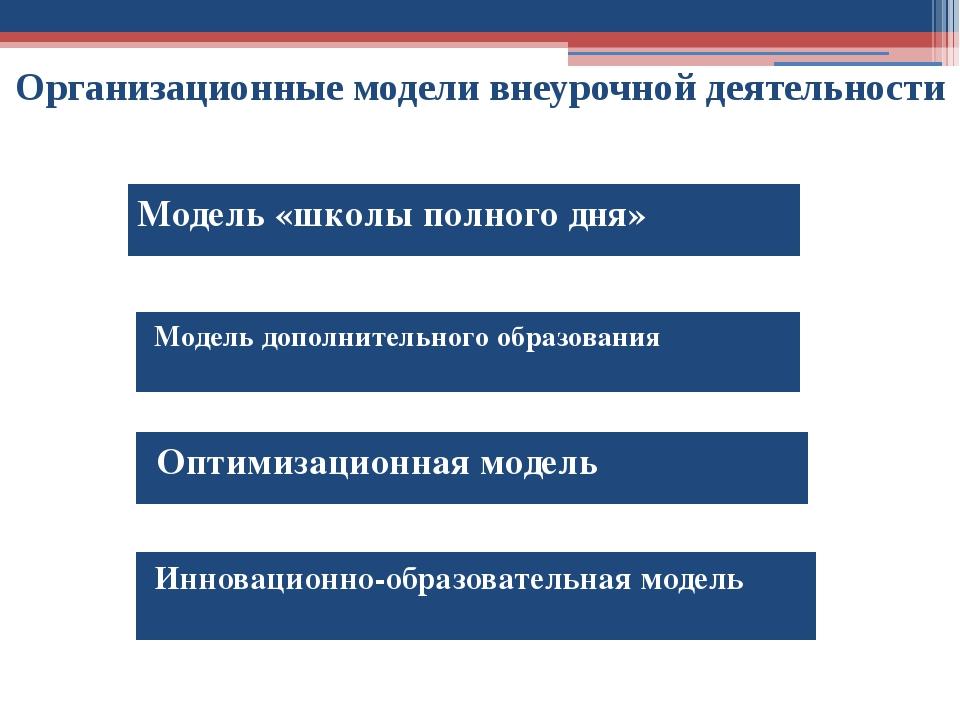 Организационные модели внеурочной деятельности Модель «школы полного дня» Мод...