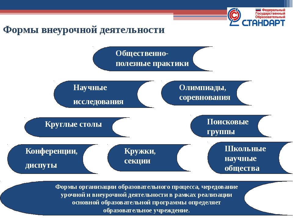 Формы внеурочной деятельности Школьные научные общества Кружки, секции Круглы...