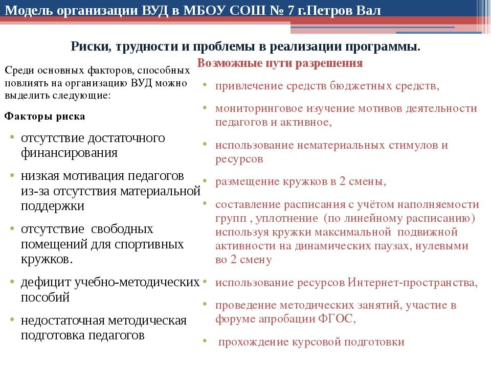 Модель организации ВУД в МБОУ СОШ № 7 г.Петров Вал Среди основных факторов, с...