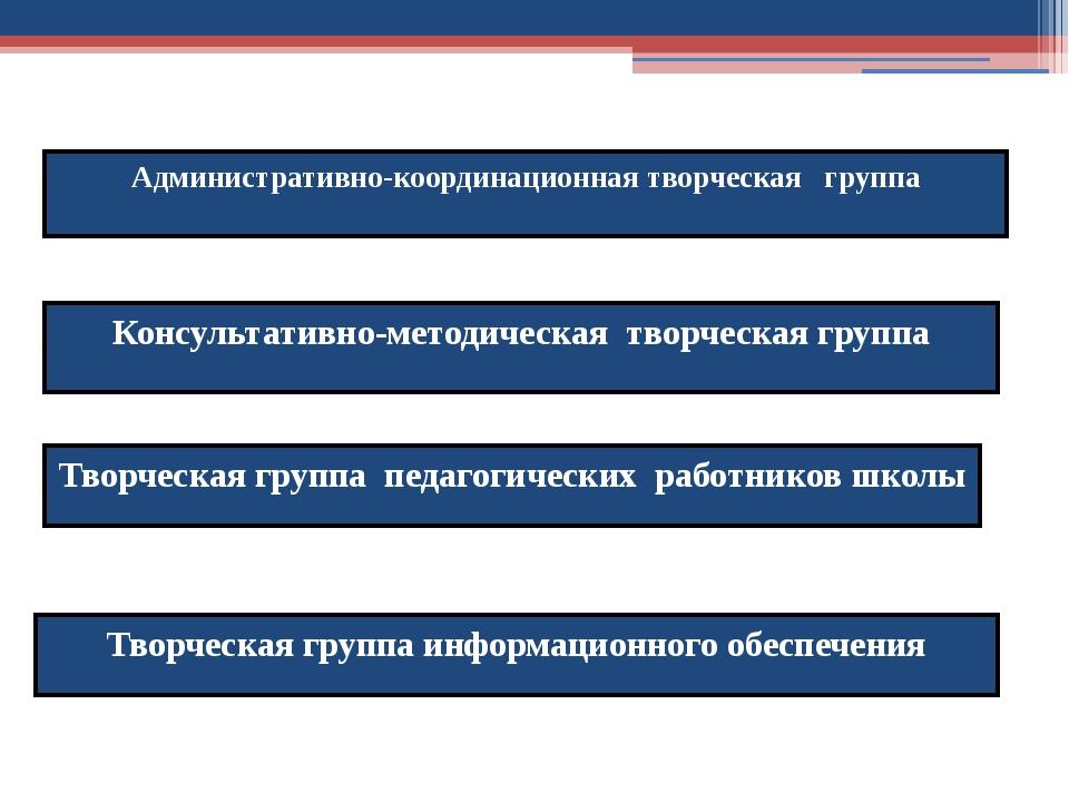 Административно-координационная творческая группа Консультативно-методическая...
