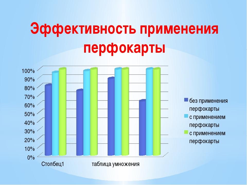Эффективность применения перфокарты