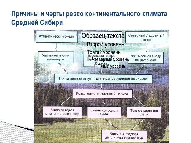 Причины и черты резко континентального климата Средней Сибири