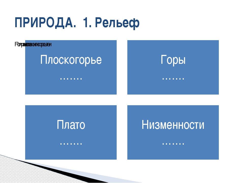 ПРИРОДА. 1. Рельеф