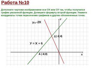 Дополните чертежи изображением оси ОХ или ОУ так, чтобы получился график ука