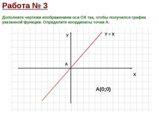 Дополните чертежи изображением оси ОХ так, чтобы получился график указанной ф