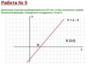 Дополните чертежи изображением оси ОУ так, чтобы получился график указанной ф
