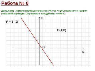 Дополните чертежи изображением оси ОХ так, чтобы получился график указанной