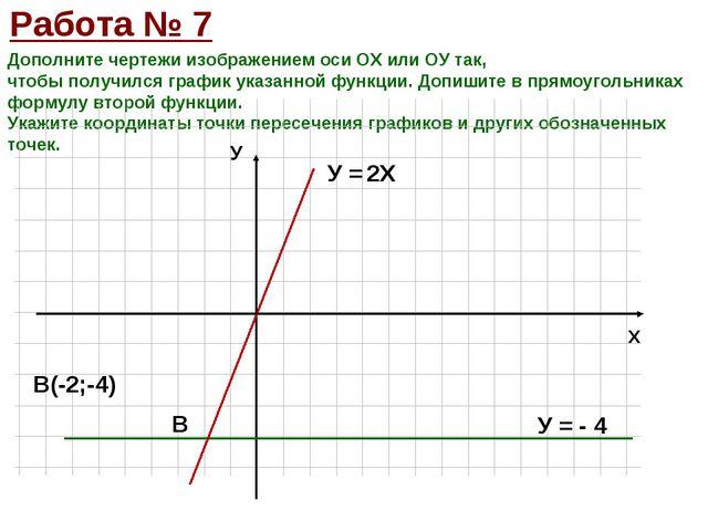Дополните чертежи изображением оси ОХ или ОУ так, чтобы получился график ука...