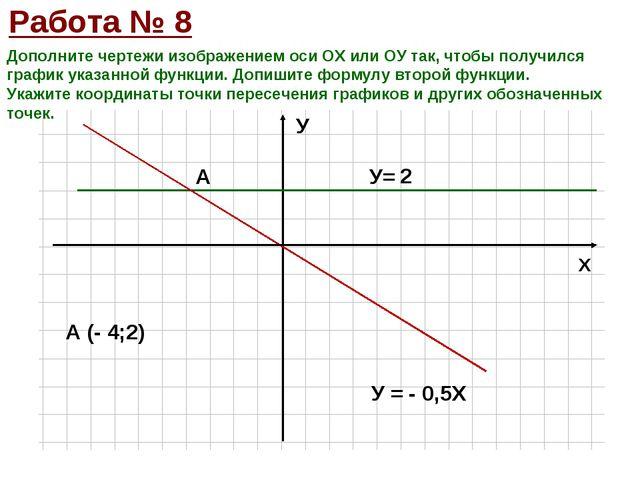 Дополните чертежи изображением оси ОХ или ОУ так, чтобы получился график указ...