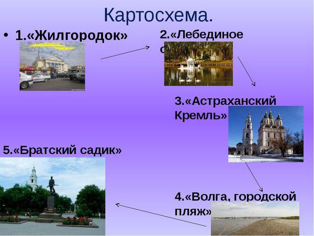Картосхема. 1.«Жилгородок» 2.«Лебединое озеро» 3.«Астраханский Кремль» 4.«Вол...