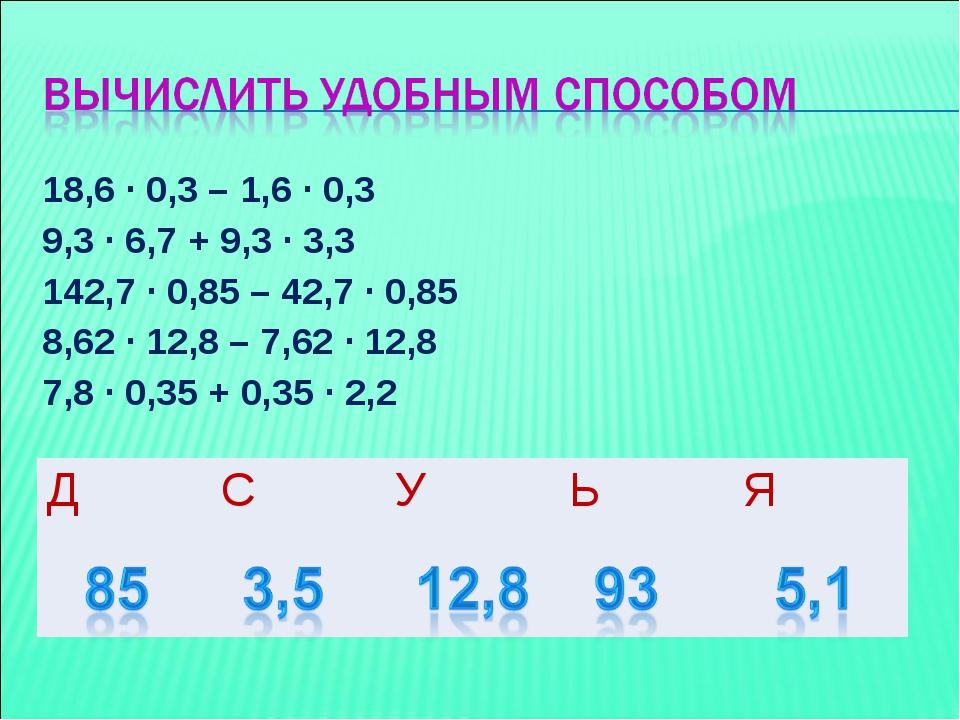 18,6 ∙ 0,3 – 1,6 ∙ 0,3 9,3 ∙ 6,7 + 9,3 ∙ 3,3 142,7 ∙ 0,85 – 42,7 ∙ 0,85 8,62...