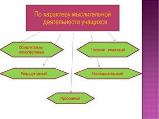 По характеру мыслительной деятельности учащихся Объяснительно - иллюстративны