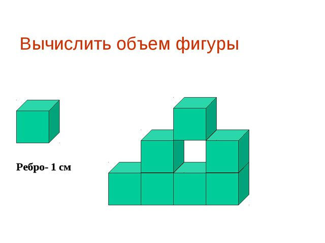 Вычислить объем фигуры Ребро- 1 см