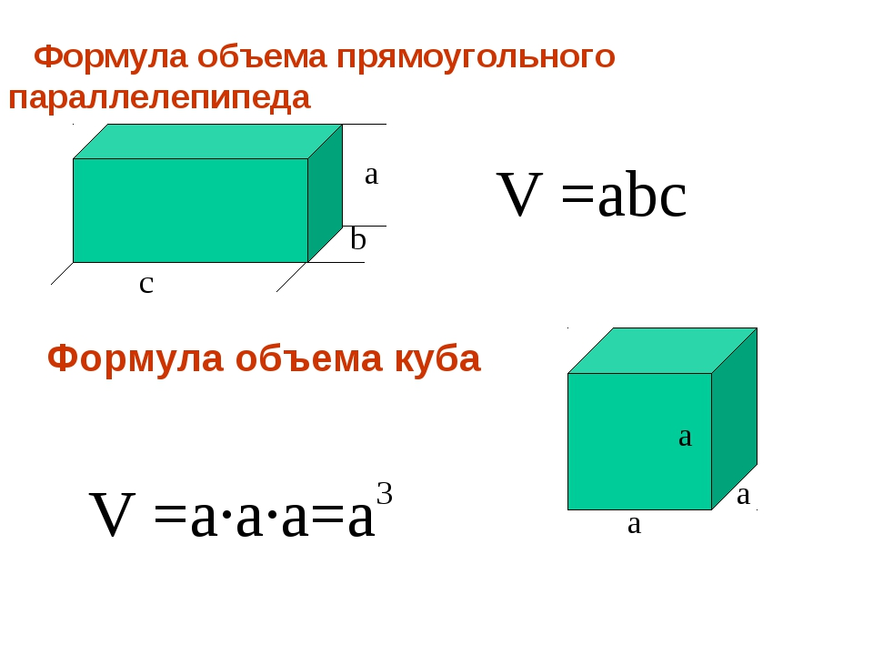 Формула объема прямоугольного параллелепипеда a b c V =abc V =a·a·a=a a a a...