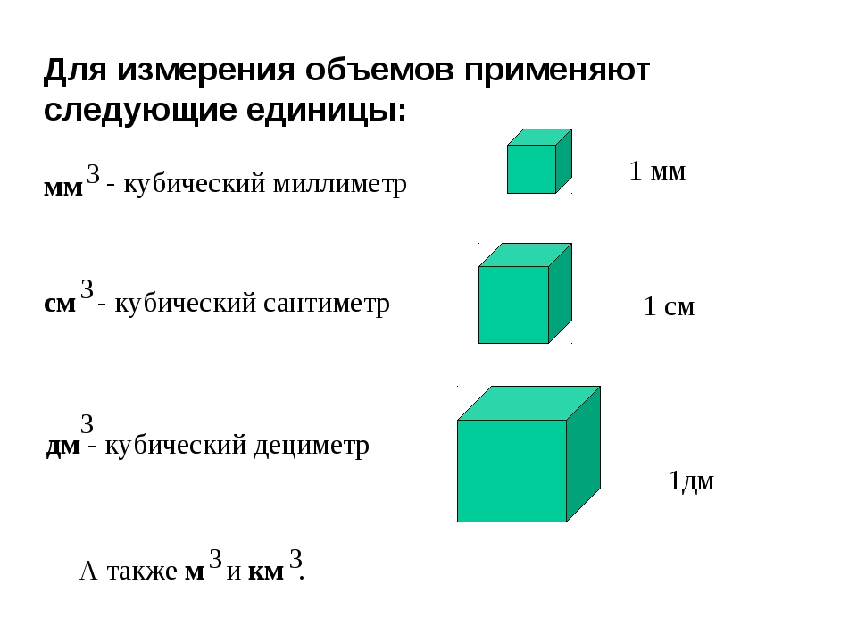Для измерения объемов применяют следующие единицы: мм 3 - кубический миллимет...