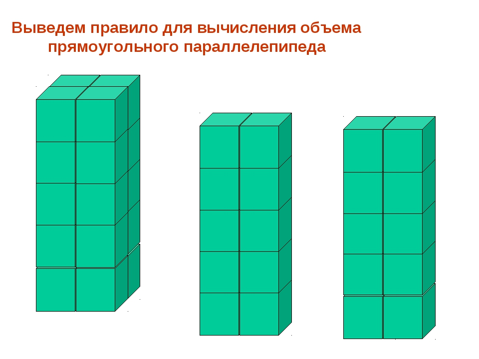 Выведем правило для вычисления объема прямоугольного параллелепипеда