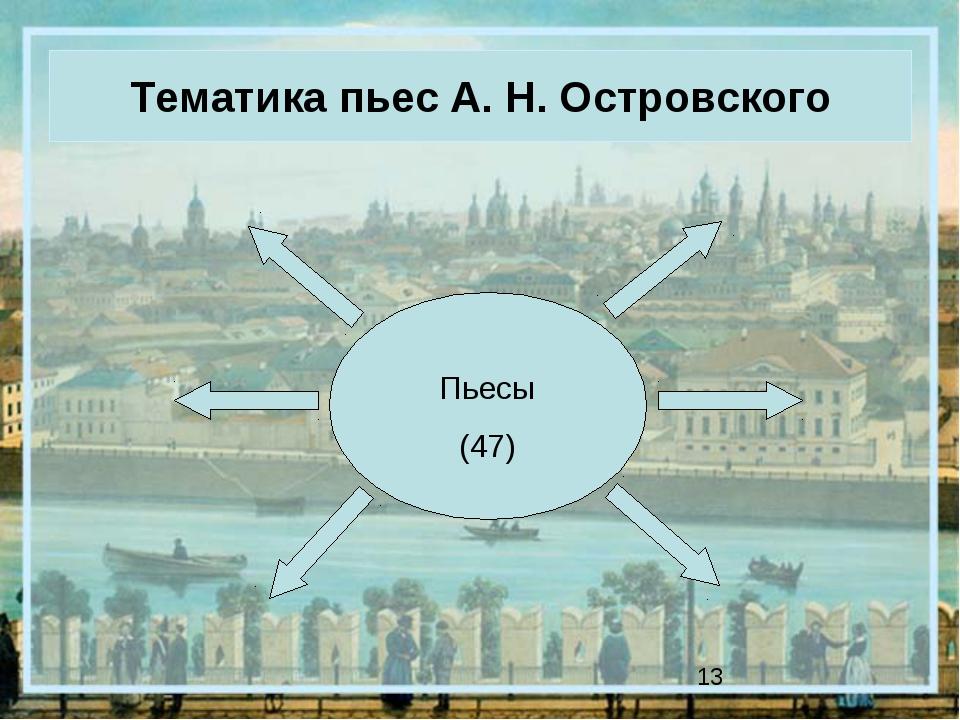 Тематика пьес А. Н. Островского Пьесы (47)