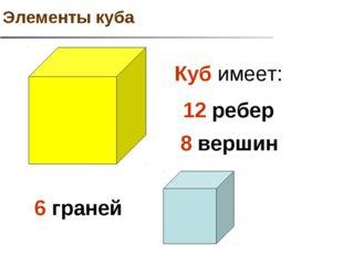 Куб имеет: 12 ребер 6 граней 8 вершин Элементы куба