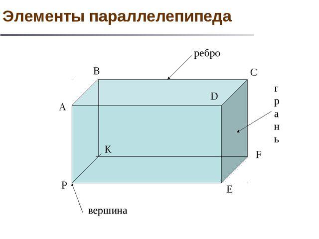 A B C D E F K P ребро грань вершина Элементы параллелепипеда