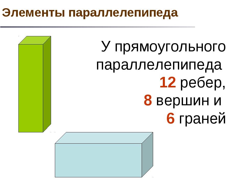 У прямоугольного параллелепипеда 12 ребер, 8 вершин и 6 граней Элементы парал...