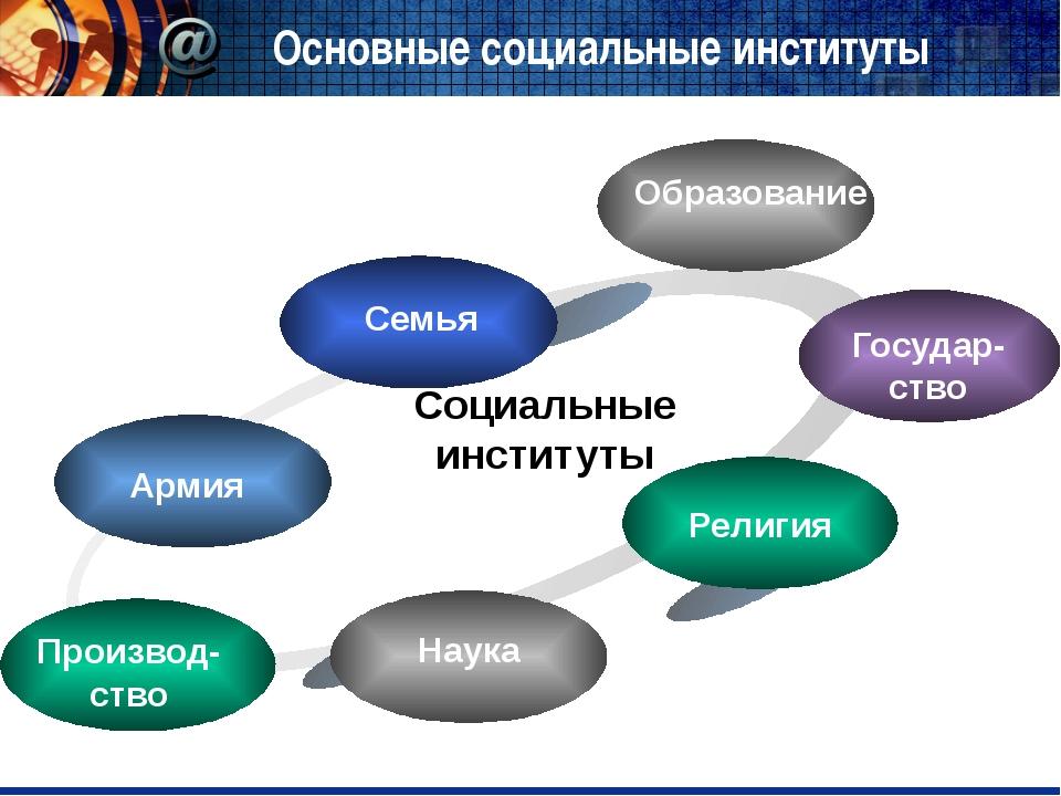 www.thmemgallery.com Company Logo Основные социальные институты Религия Образ...