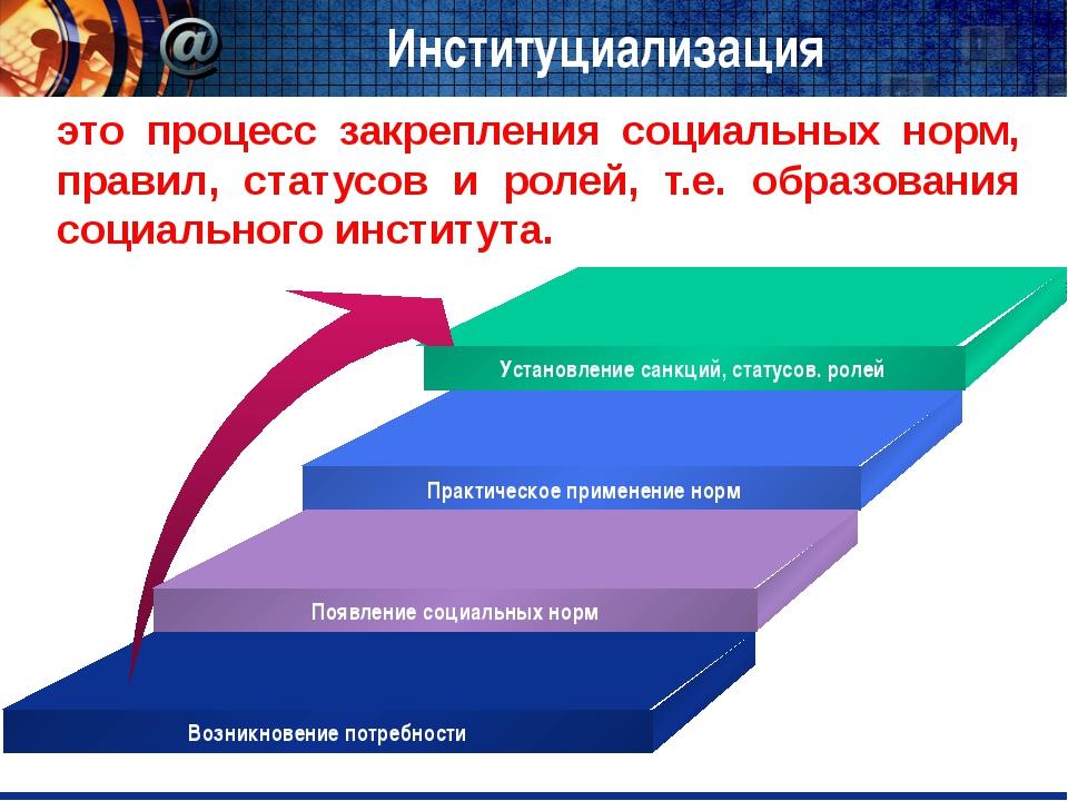 Институциализация это процесс закрепления социальных норм, правил, статусов и...