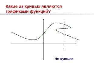 Какие из кривых являются графиками функций? Не функция