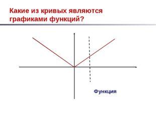 Какие из кривых являются графиками функций? Функция