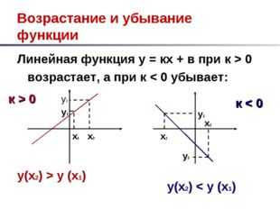 Возрастание и убывание функции Линейная функция у = кх + в при к > 0 возраста