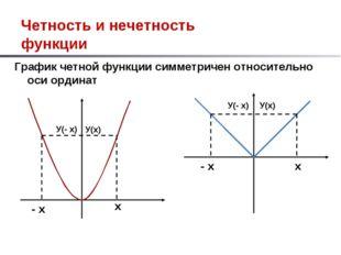 Четность и нечетность функции График четной функции симметричен относительно
