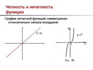 Четность и нечетность функции График нечетной функции симметричен относительн