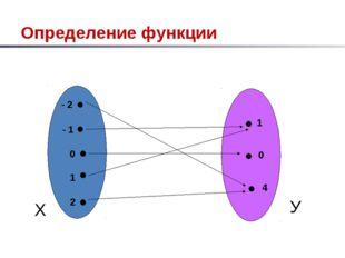 Определение функции Х У - 2 - 1 0 1 2 1 0 4