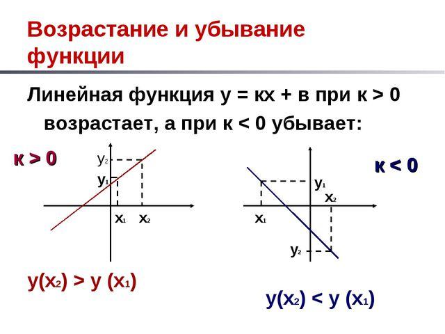 Возрастание и убывание функции Линейная функция у = кх + в при к > 0 возраста...