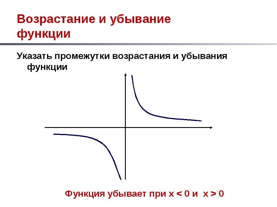 Возрастание и убывание функции Указать промежутки возрастания и убывания функ...