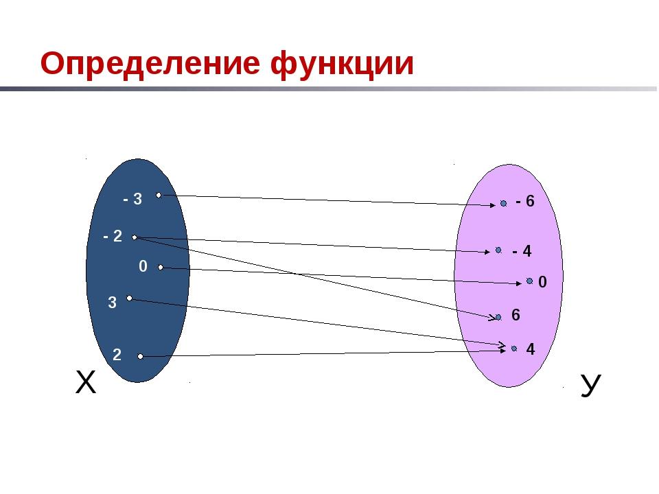 Определение функции - 3 - 2 0 3 2 - 6 - 4 6 0 4 Х У