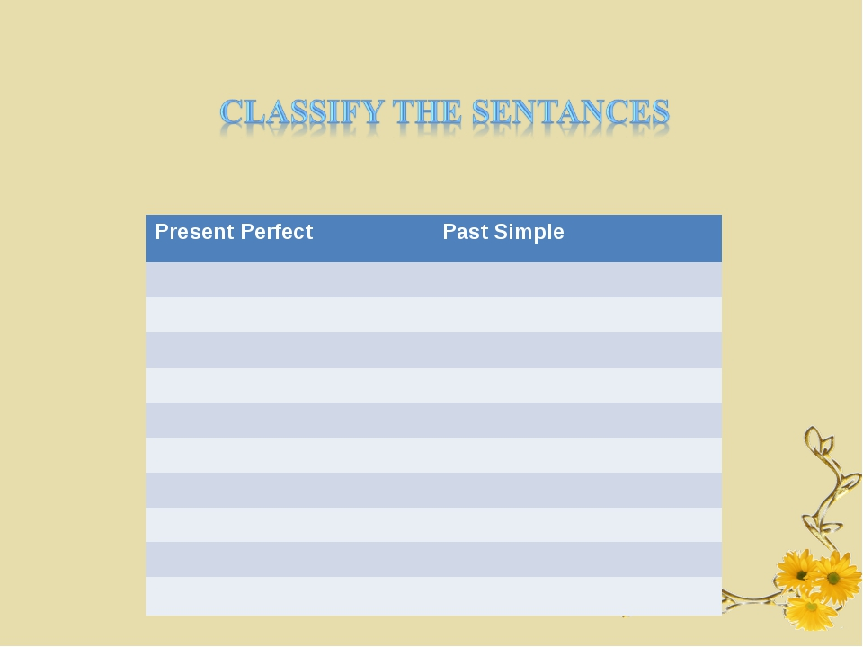 Present Perfect	Past Simple