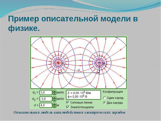 Пример описательной модели в физике. Описательная модель взаимодействия элек...