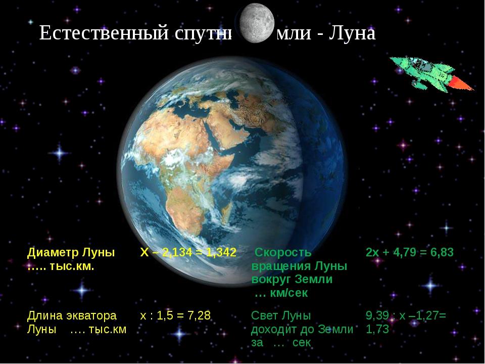 Естественный спутник Земли - Луна Диаметр Луны ….. тыс.км.Х – 2,134 = 1,342...