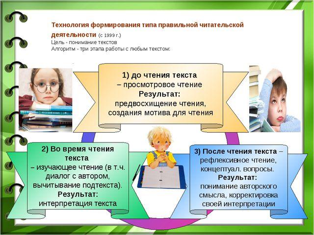 3) После чтения текста – рефлексивное чтение, концептуал. вопросы. Результат:...