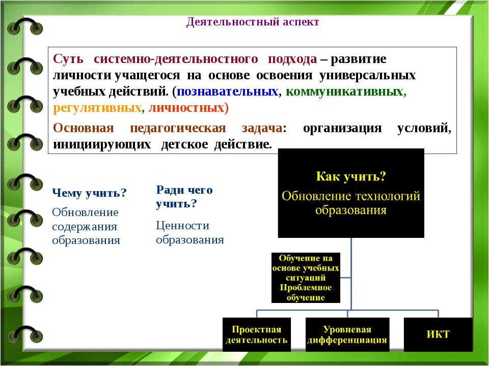 Деятельностный аспект Суть системно-деятельностного подхода – развитие лично...