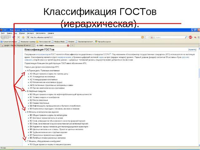 Классификация ГОСТов (иерархическая).