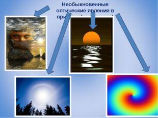 Необыкновенные оптические явления в природе (сообщения)