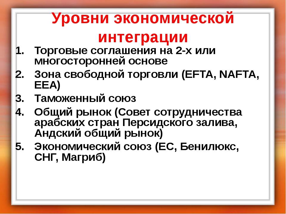 Уровни экономической интеграции Торговые соглашения на 2-х или многосторонней...