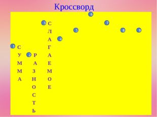 Кроссворд 1 2 3 4 7 8 9 5 6  С Л А СГ У