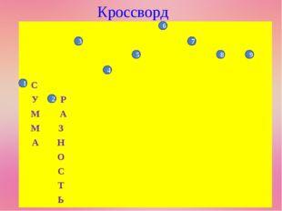 Кроссворд 1 2 3 4 7 8 9 5 6     С У Р