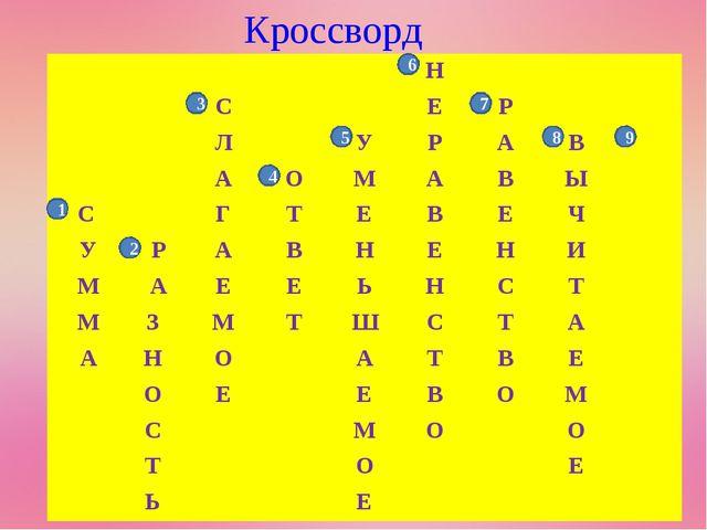 Кроссворд 1 2 3 4 7 8 9 5 6 Н СЕР ЛУРАВ АОМАВЫ С...