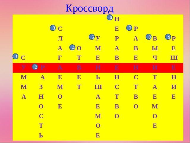 Кроссворд 1 2 3 4 7 8 9 5 6 Н СЕР ЛУРАВР АОМАВЫЕ...