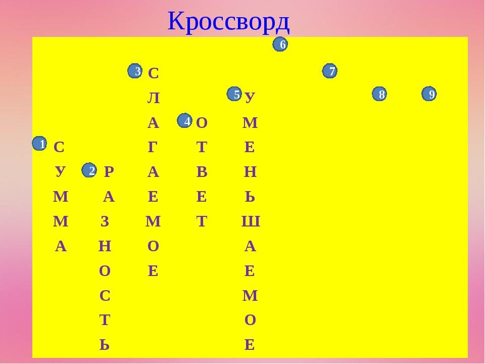 Кроссворд 1 2 3 4 7 8 9 5 6  С ЛУ АОМ СГТЕ...