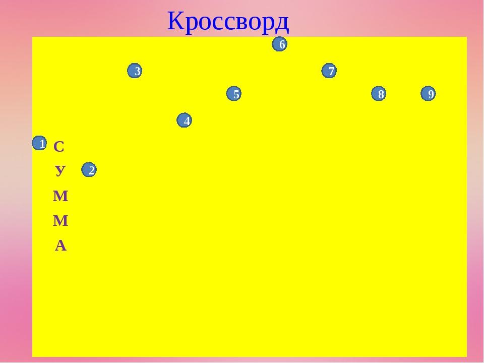 Кроссворд 1 2 3 4 7 8 9 5 6     С У...