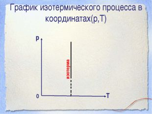 График изотермического процесса в координатах(р,Т) изотерма р Т 0